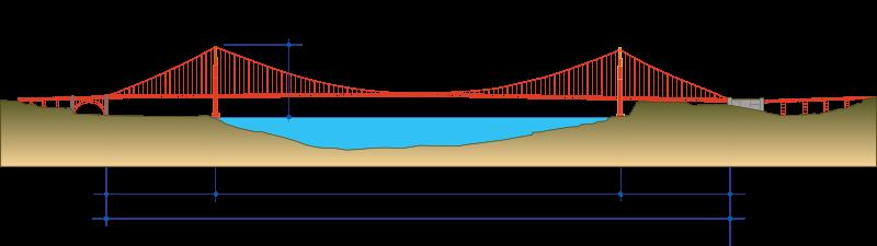 800px-golden-gate-bridge_svg
